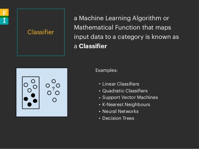 Classifier a Machine Learning Algorithm or Mathematical Function that maps input data to a category is known as a Classifi...