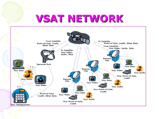 very small aperture terminal Establish hr data voice communications nodes vsat vsat and caisi (very small aperture terminal/ combat service support automated information system interface.