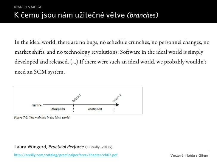 BRANCH & MERGE  K čemu jsou nám užitečné větve (branches)   In the ideal world, there are no bugs, no schedule crunches, n...