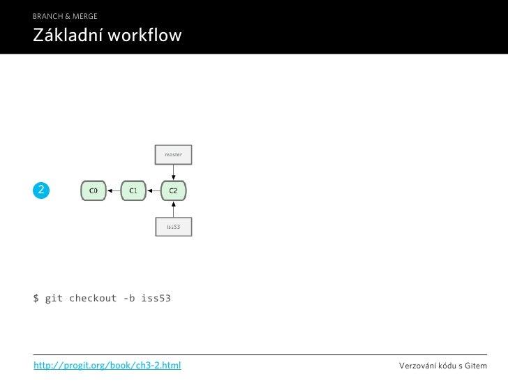 BRANCH & MERGE  Základní workflow      2     $gitcheckout‐biss53     http://progit.org/book/ch3-2.html   Verzování kód...