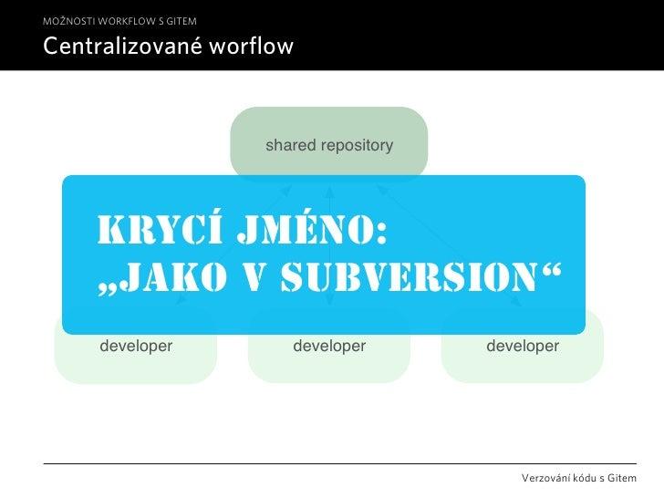 MOŽNOSTI WORKFLOW S GITEM  Centralizované worflow                               shared repository             Krycí jméno:...