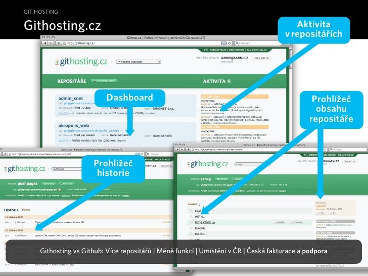 GIT HOSTING  Githosting.cz                                                                            Aktivita            ...