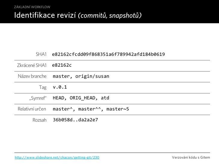 ZÁKLADNÍ WORKFLOW  Identifikace revizí (commitů, snapshotů)               SHA1      e82162cfcdd09f868351a6f789942afd184b06...