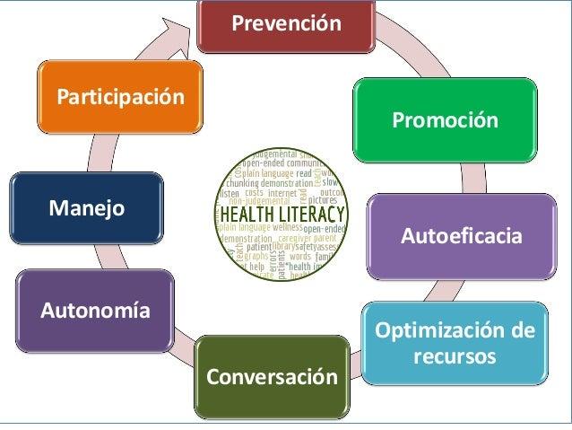 nutbeam health promotion glossary 1998