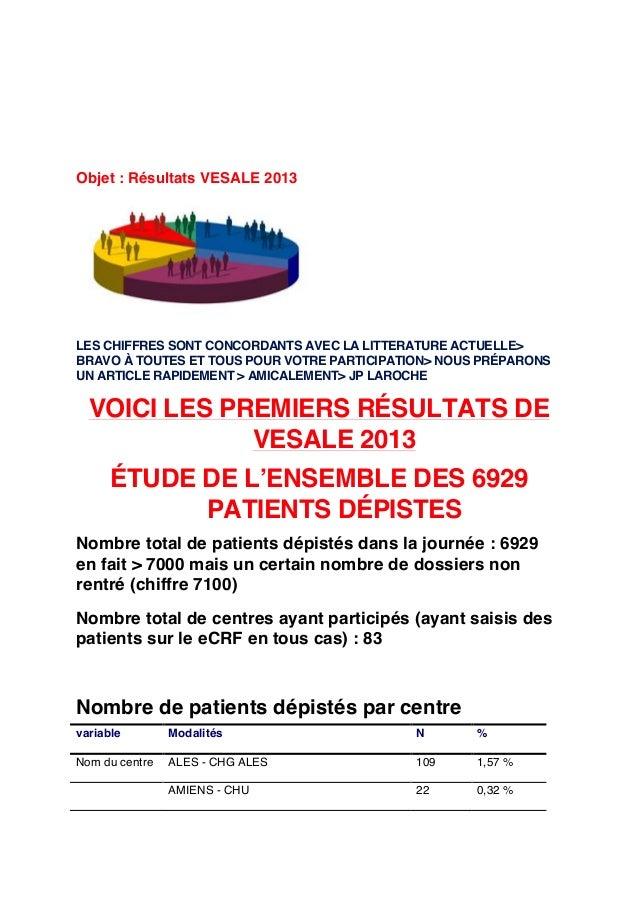 Objet : Résultats VESALE 2013  LES CHIFFRES SONT CONCORDANTS AVEC LA LITTERATURE ACTUELLE> BRAVO À TOUTES ET TOUS POUR VO...