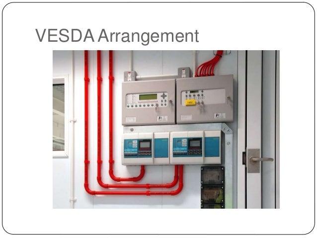 vesda system working principle pdf