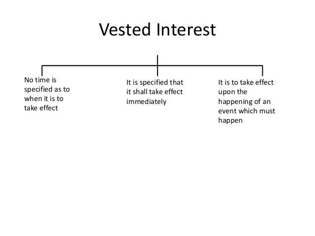 Vested interest vs contingent interest in real estate mutual fund investment pictures of horses