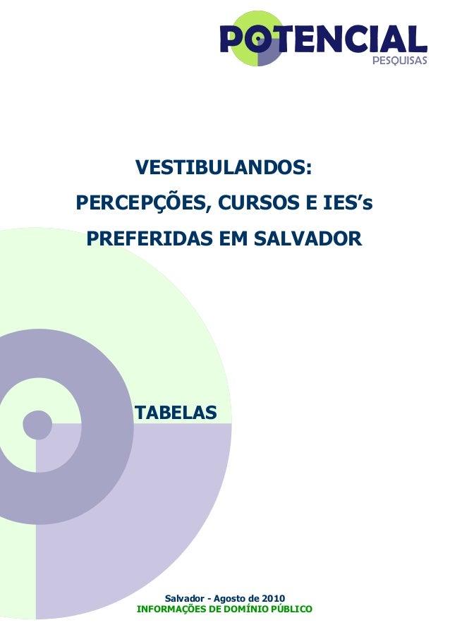 VESTIBULANDOS: PERCEPÇÕES, CURSOS E IES's PREFERIDAS EM SALVADOR TABELAS Salvador - Agosto de 2010 INFORMAÇÕES DE DOMÍNIO ...