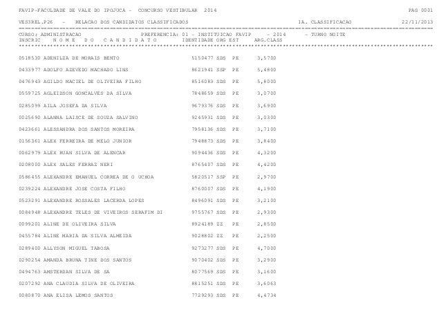 FAVIP-FACULDADE DE VALE DO IPOJUCA -  CONCURSO VESTIBULAR  2014  PAG 0001  VES3REL.P26 RELACAO DOS CANDIDATOS CLASSIFICADO...
