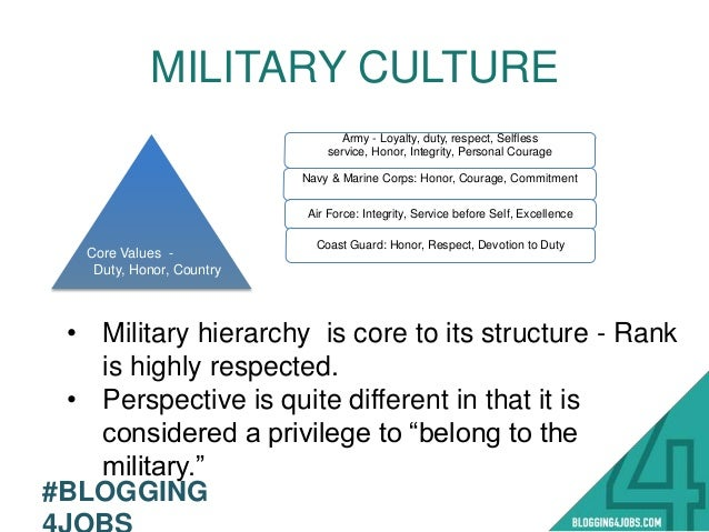 military psychology vs civilian psychology Military psychologists may be civilians or service members they work in diverse  settings they may travel with active duty military many support the troops at.