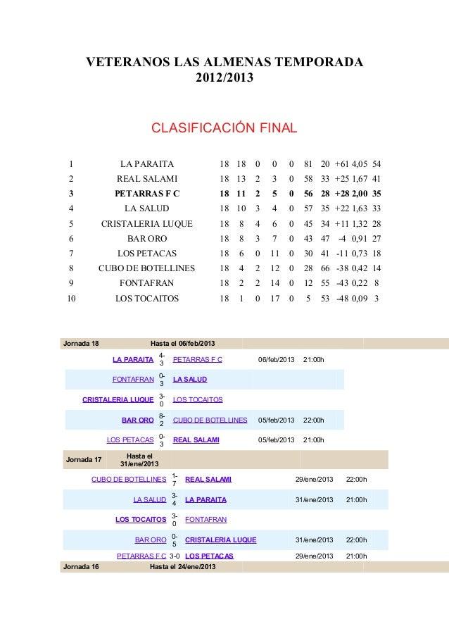 VETERANOS LAS ALMENAS TEMPORADA 2012/2013 CLASIFICACIÓN FINAL 1 LA PARAITA 18 18 0 0 0 81 20 +61 4,05 54 2 REAL SALAMI 18 ...
