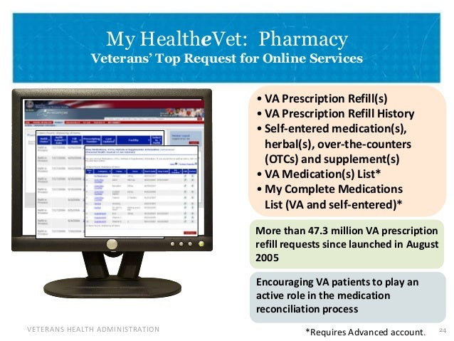 Veterans engagement with electronic health technologies jhu