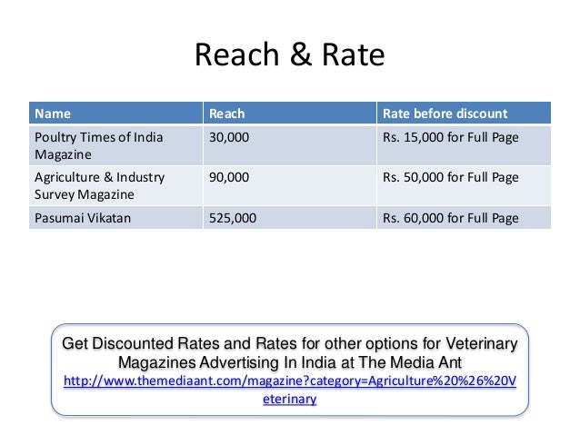 Reach & Rate Name Reach Rate before discount Poultry Times of India Magazine 30,000 Rs. 15,000 for Full Page Agriculture &...