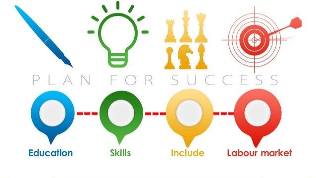 www.etwinning.net Education IncludeSkills Labour market