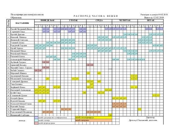 Пољопривредно-хемијска школа Обреновац 1 2 3 4 5 6 7 1 2 3 4 5 6 7 1 2 3 4 5 6 7 1 2 3 4 5 6 7 1 2 3 4 5 6 7 1. Ристић Чит...