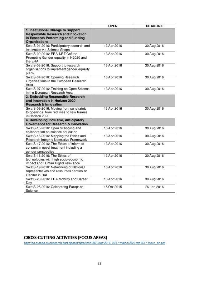 Horizon 2020 Calendar Calls 2016