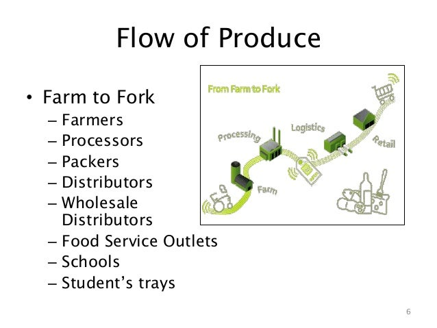Farm to school food safety f2s summit january 2015