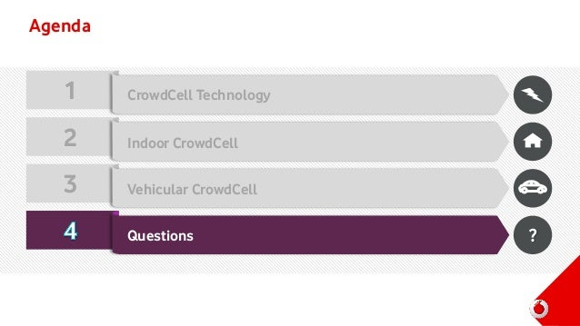 Agenda 1 2 3 CrowdCell Technology Indoor CrowdCell Vehicular CrowdCell Questions ?