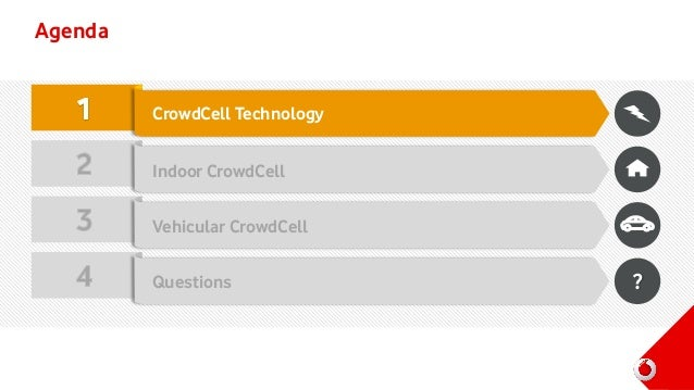 Agenda CrowdCell Technology Indoor CrowdCell Vehicular CrowdCell Questions ?