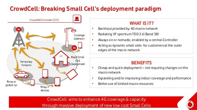 CrowdCell: Breaking Small Cell's deployment paradigm CrowdCell aims to enhance 4G coverage & capacity through massive depl...