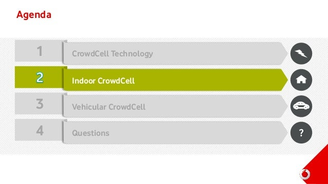 Agenda 1 3 4 CrowdCell Technology Indoor CrowdCell Vehicular CrowdCell Questions ?
