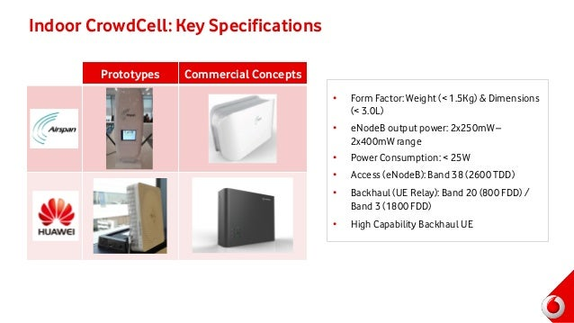 Indoor CrowdCell: Key Specifications • Form Factor: Weight (< 1.5Kg) & Dimensions (< 3.0L) • eNodeB output power: 2x250mW ...