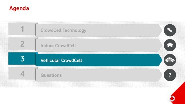 Agenda 1 2 4 CrowdCell Technology Indoor CrowdCell Vehicular CrowdCell Questions ?