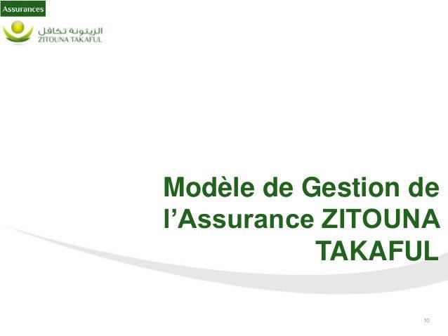 Modèle de Gestion de l'Assurance ZITOUNA TAKAFUL: « Wakala » Prestations Retakaful Provisions Surplus Contributions Fonds ...