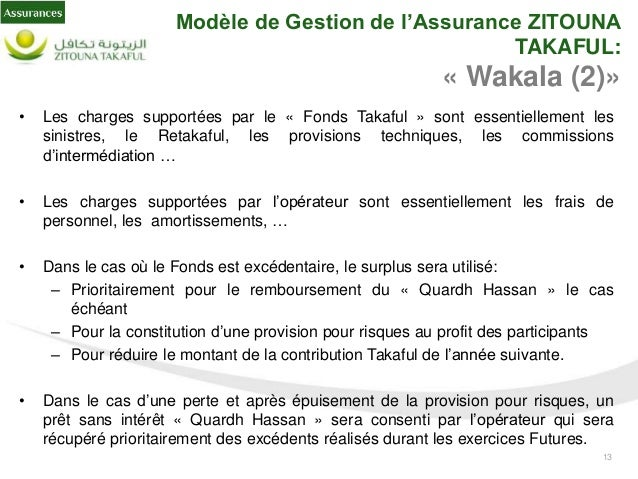 14 Offre de ZITOUNA TAKAFUL Assurances ZITOUNA TAKAFUL met à la disposition de ses participants un ensemble de plan d'assu...