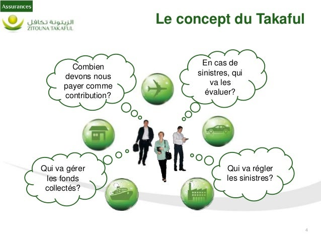 5 Rémunération Gestion Le concept du Takaful Assurances Zitouna Takaful