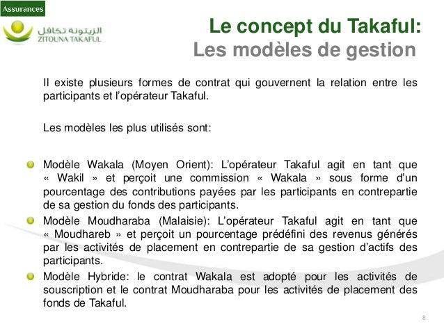 9 Assurance Takaful Assurance conventionnelle Relation entre les participants Partage des risques Pas de relation Relation...