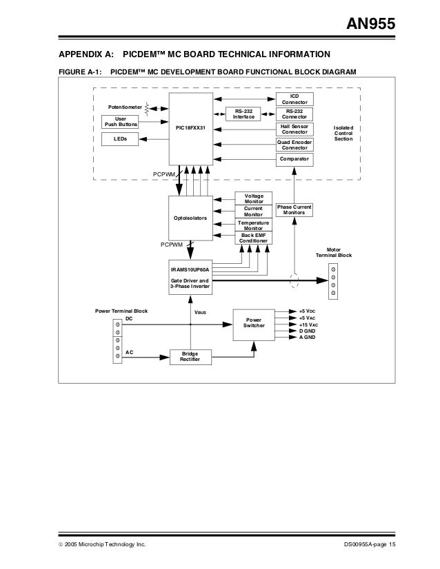 basic concepts of space vector modulation Chapter 5 space vector pwm 51 52 introduction the space vector pwm (svpwm) space vector modulation was developed from the concept that a set of three-phase if the inverter limb circuit is a basic two-level topology.