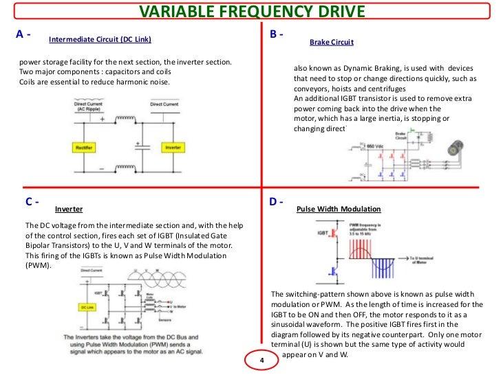 principles of operation ndash ac vfd drives natural wiring diagrams dc drives