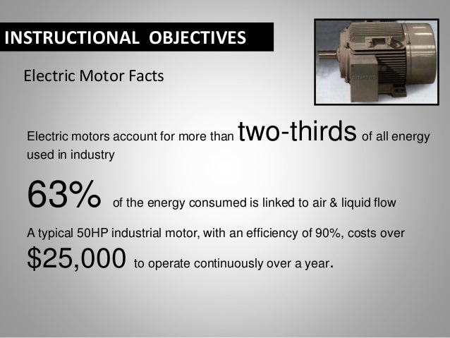 Understanding variable frequency drives for Facts about electric motors