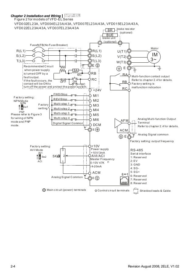vfd el manualen 25 638?cb=1402623991 vfd el manual en delta vfd el wiring diagram at panicattacktreatment.co