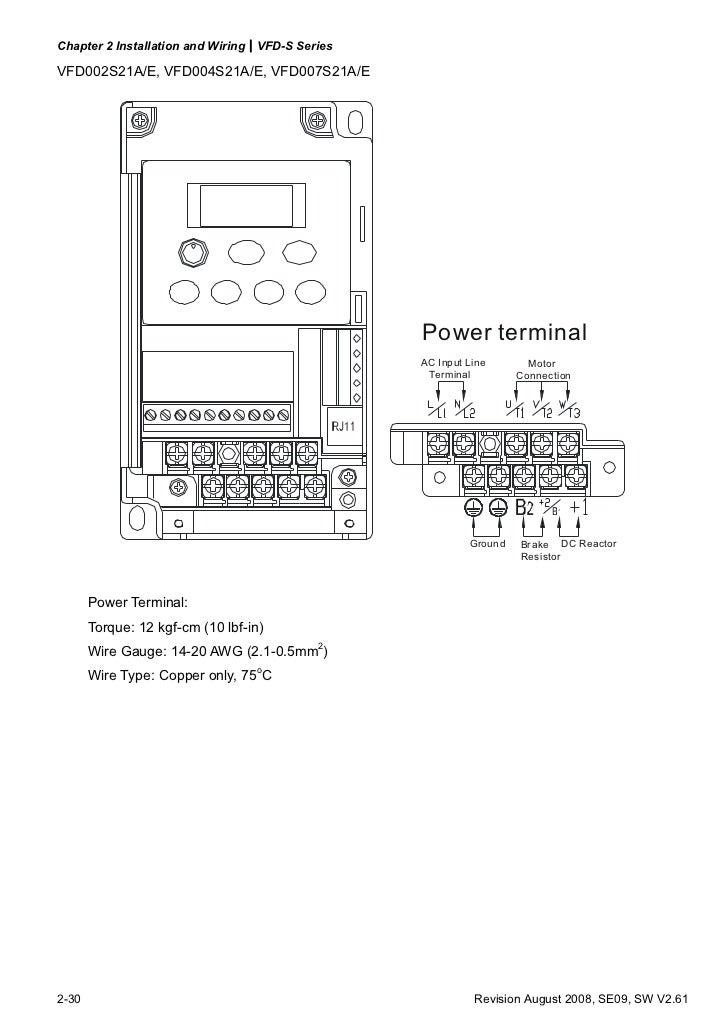 vfd s manual