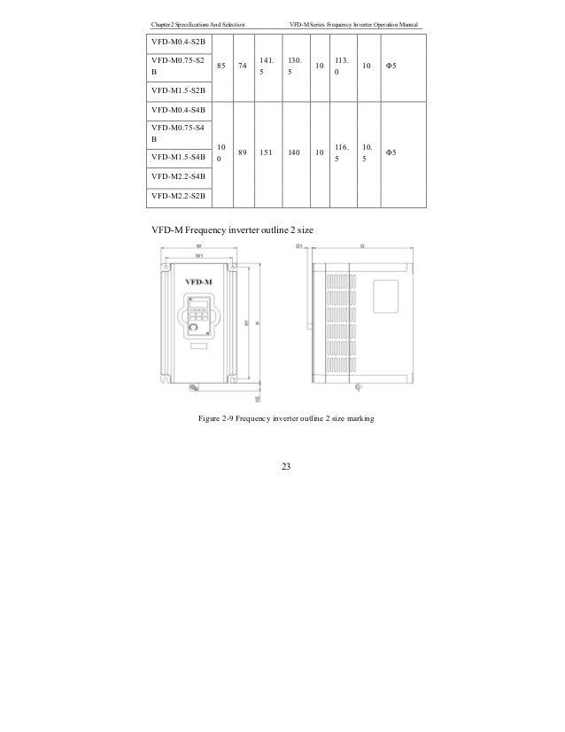 Vfd m operation manual