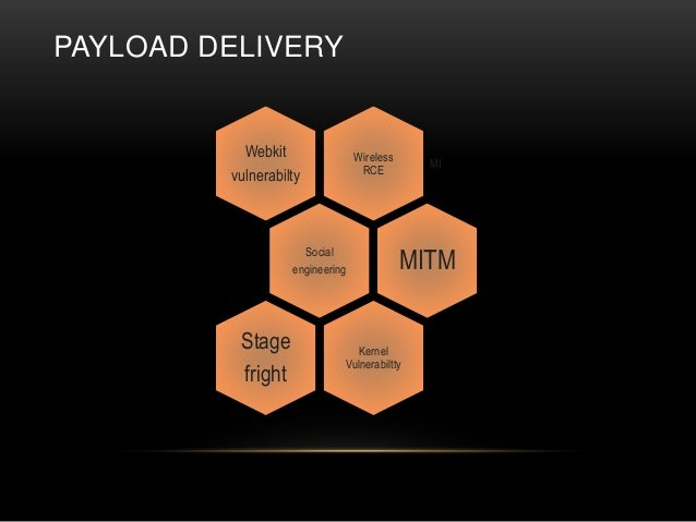 PAYLOAD DELIVERY Wireless RCE MI Webkit vulnerabilty Social engineering MITM Kernel Vulnerabiltty Stage fright