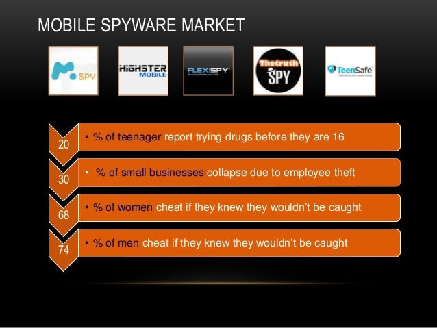 MOBILE SPYWARE MARKET 20 • % of teenager report trying drugs before they are 16 30 • % of small businesses collapse due to...
