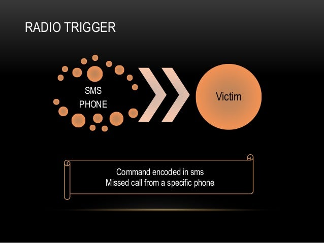 SMS PHONE Victim RADIO TRIGGER Command encoded in sms Missed call from a specific phone