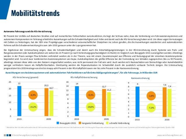 Zahlen Daten Fakten Mobilitat Und Kfz Versicherung 2017