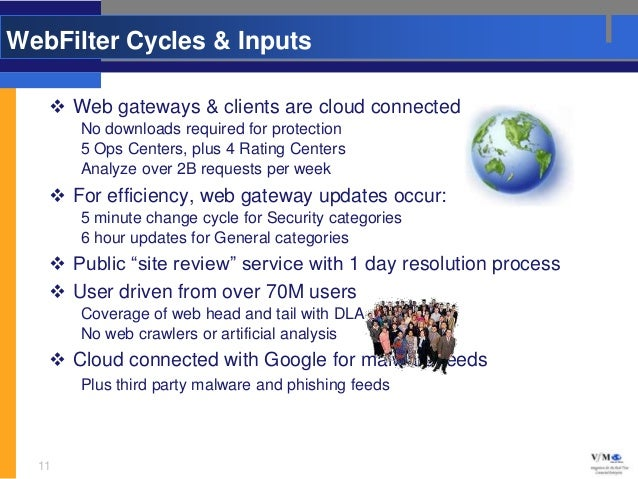 WebFilter Cycles & Inputs    Web gateways & clients are cloud connected       No downloads required for protection       ...