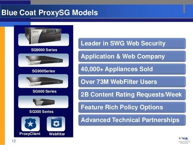 Blue Coat ProxySG Models                                  Leader in SWG Web Security             SG9000 Series            ...