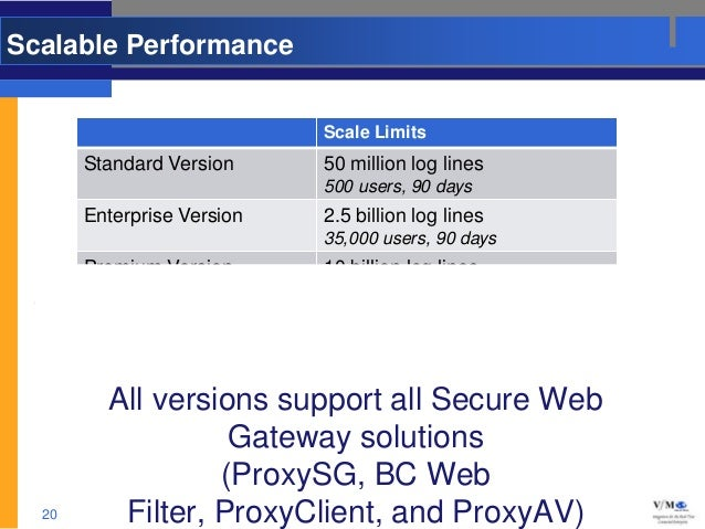 Scalable Performance                            Scale Limits       Standard Version     50 million log lines              ...