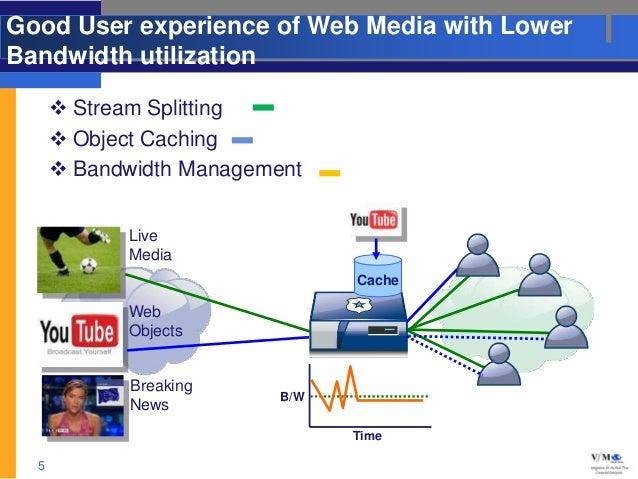 Good User experience of Web Media with LowerBandwidth utilization       Stream Splitting       Object Caching       Ban...