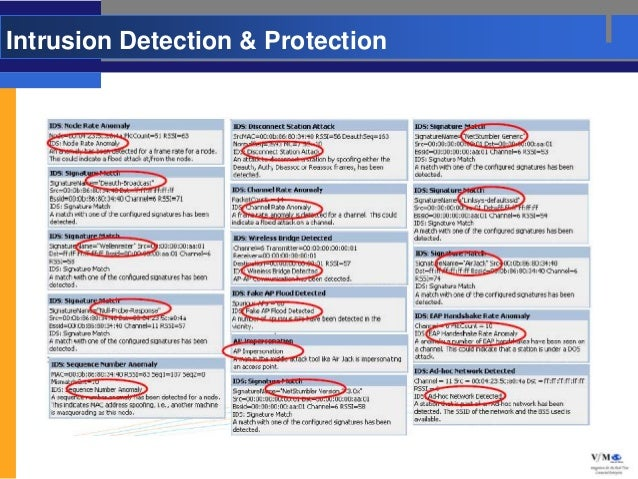 Intrusion Detection & Protection