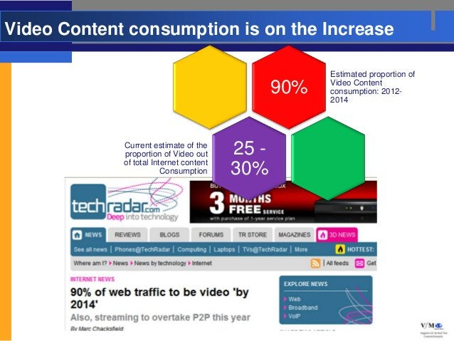 Video Content consumption is on the Increase                                                      Estimated proportion of ...