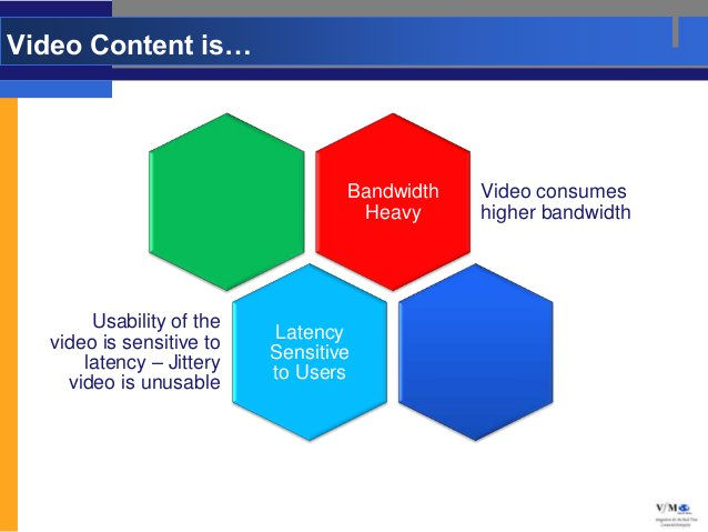 Video Content is…                                   Bandwidth   Video consumes                                    Heavy   ...