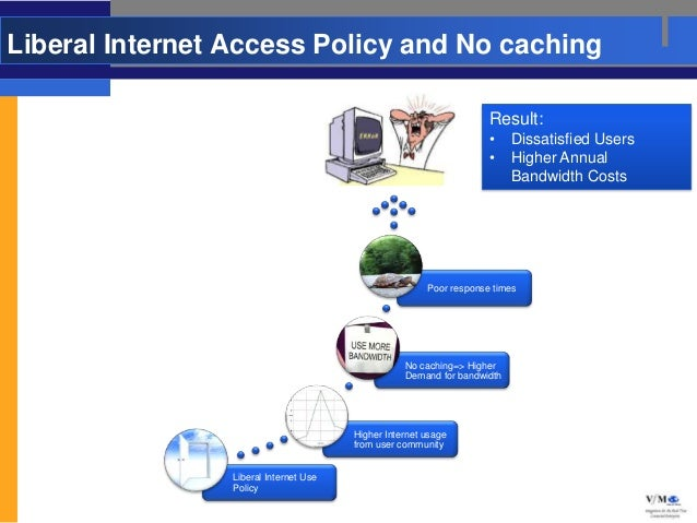 Liberal Internet Access Policy and No caching                                                                     Result: ...