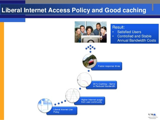 Liberal Internet Access Policy and Good caching                                                                    Result:...